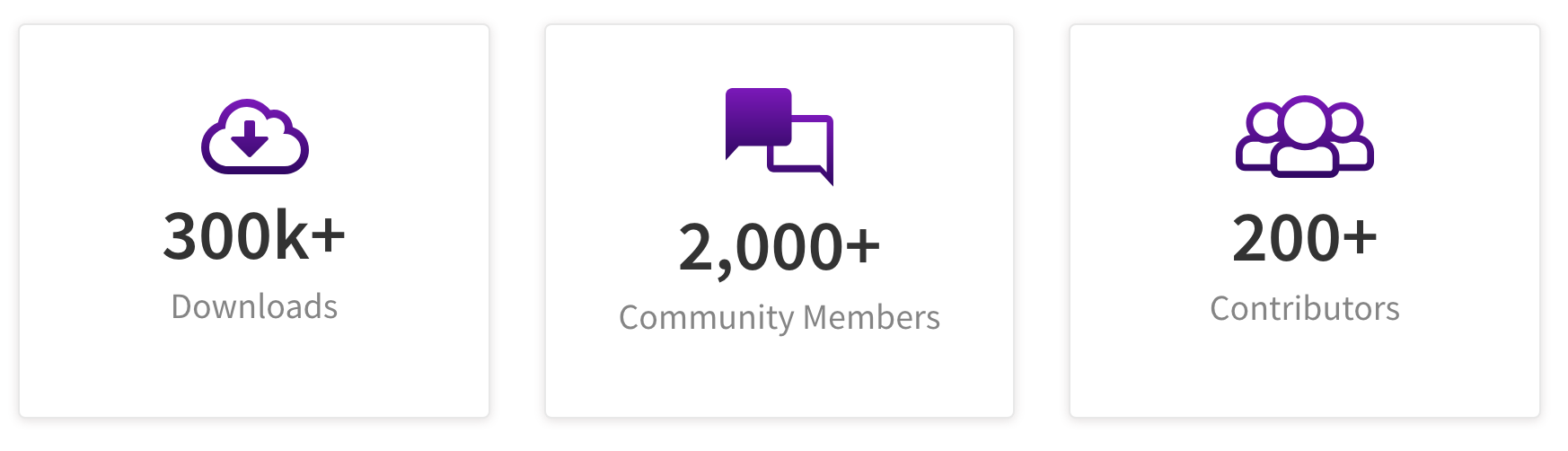Step 4: Join the Community